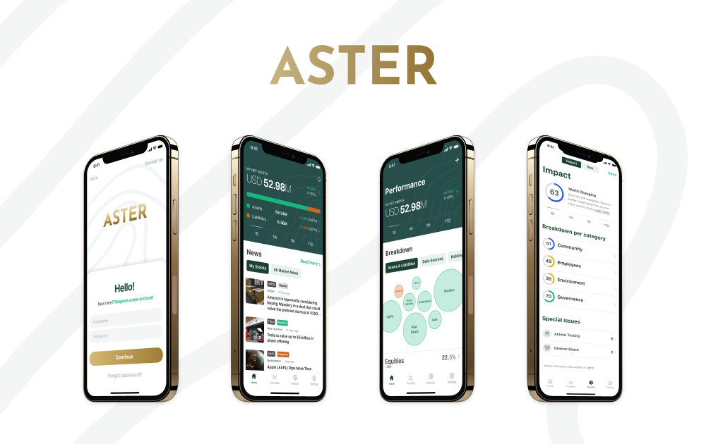 Aster, an ADGM-based startup, has launched the first digital wealth management platform designed for MENA